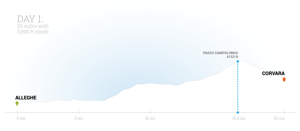 Classic Climbs of the Dolomites Day 1 Elevation Map by Trek Travel