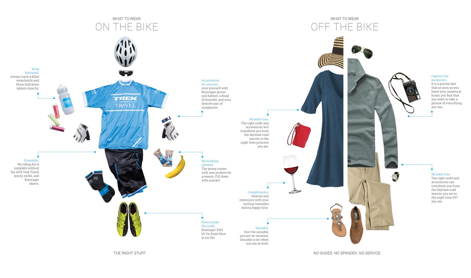 What to wear on a Trek Travel bike trip
