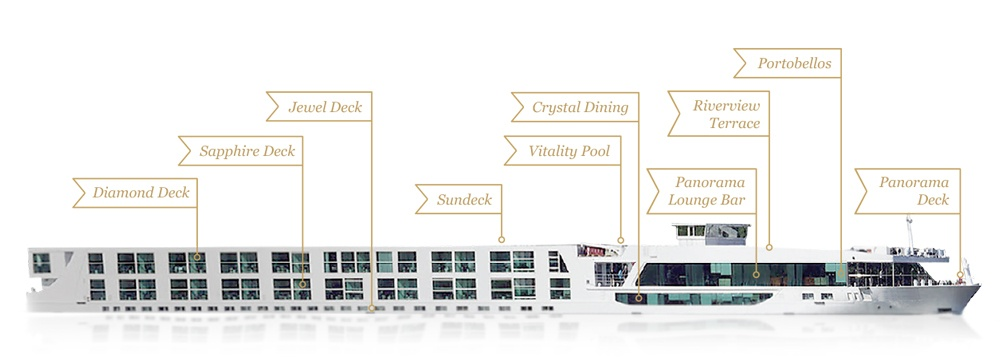Scenic River Cruise deck plan for Jasper ship